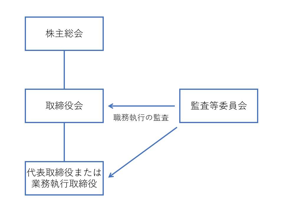 【宮本】IPOとコーポレートガバナンス ②-3