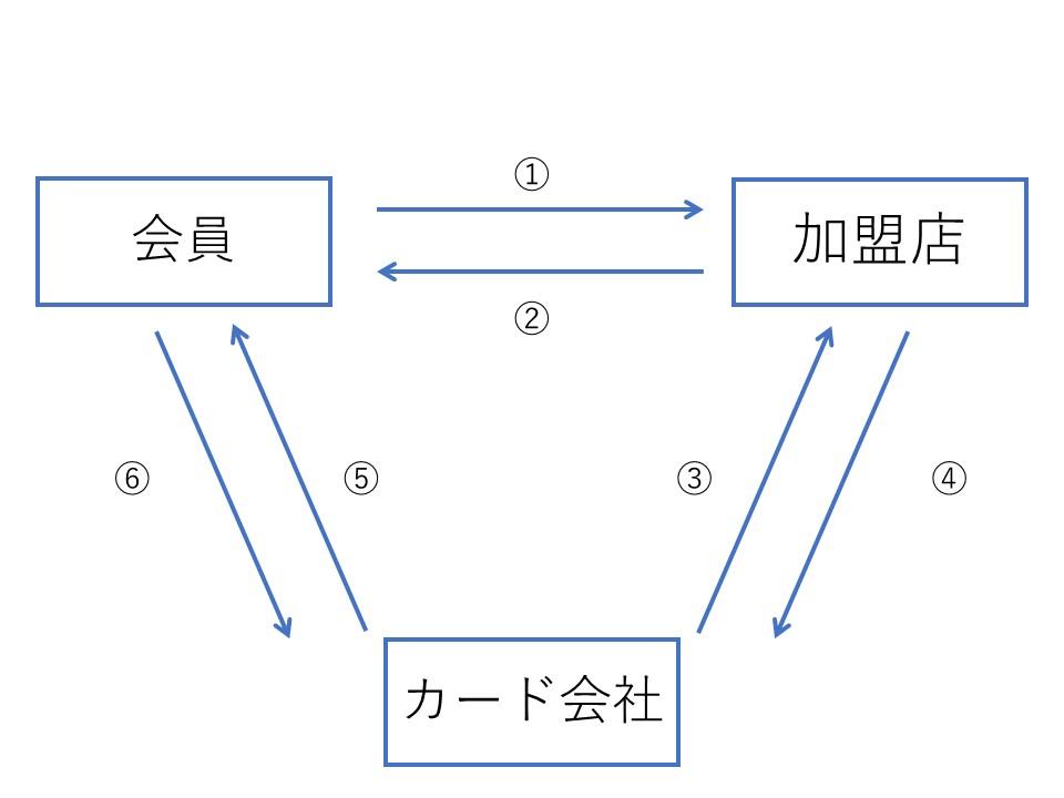 宮本キャッシュレス1